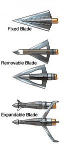 Crossbow Bolt Broadheads