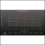 Crossbow Kinetic Energy Chart Calculations Requirements